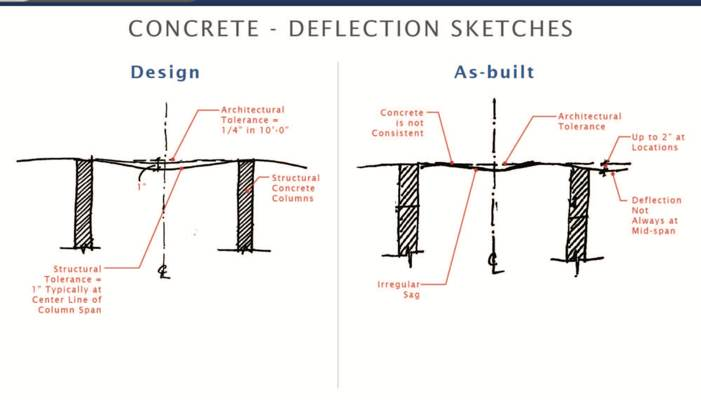 CONSTRUCTION DEFECTS IN POST-TENSIONED CONCRETE DECKS Archives - The